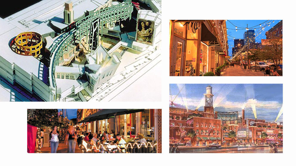 Lifestyle retail centers, directory and history